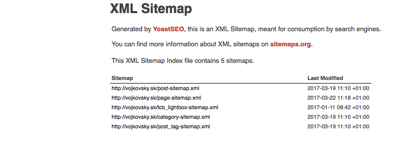XML sitemapa vytvorená pluginom Yoast SEO