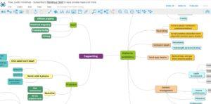 rozhranie práce v mindmup.com